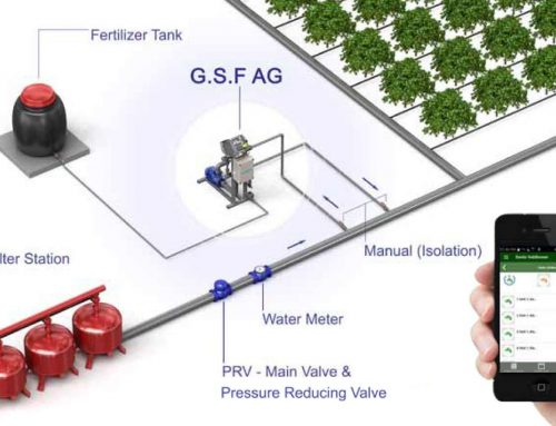 New Galcon Fertigation Unit Hits the Market